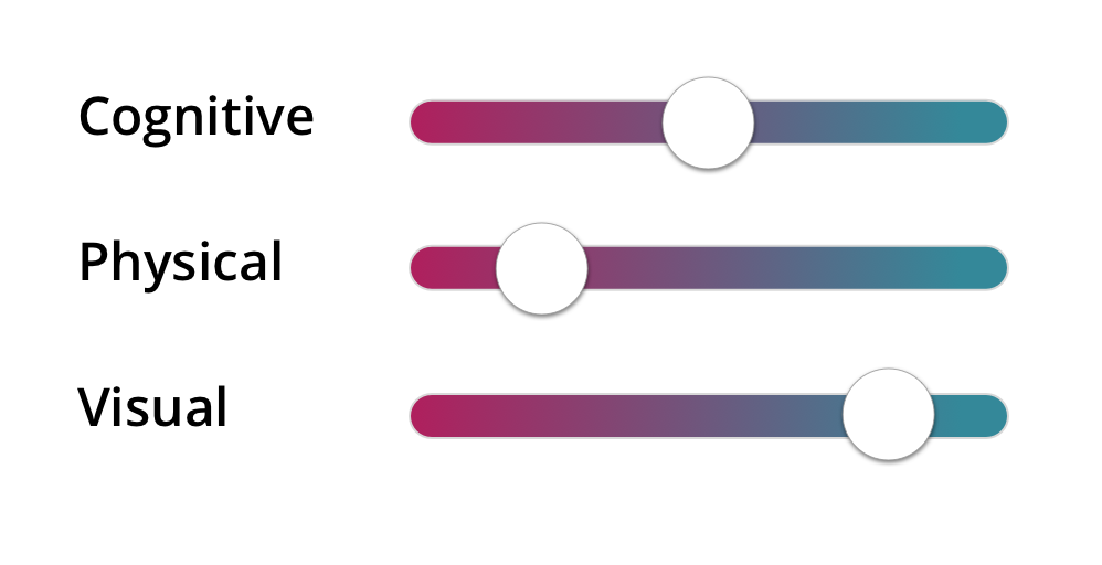 Cognitive, Physical, and Visual disabilities each represented as a slider, rather than as toggle switches
