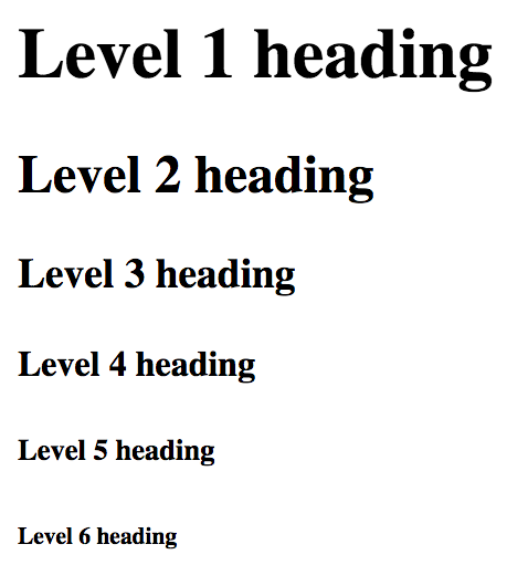 The six heading levels as displayed in the Google Chrome browser