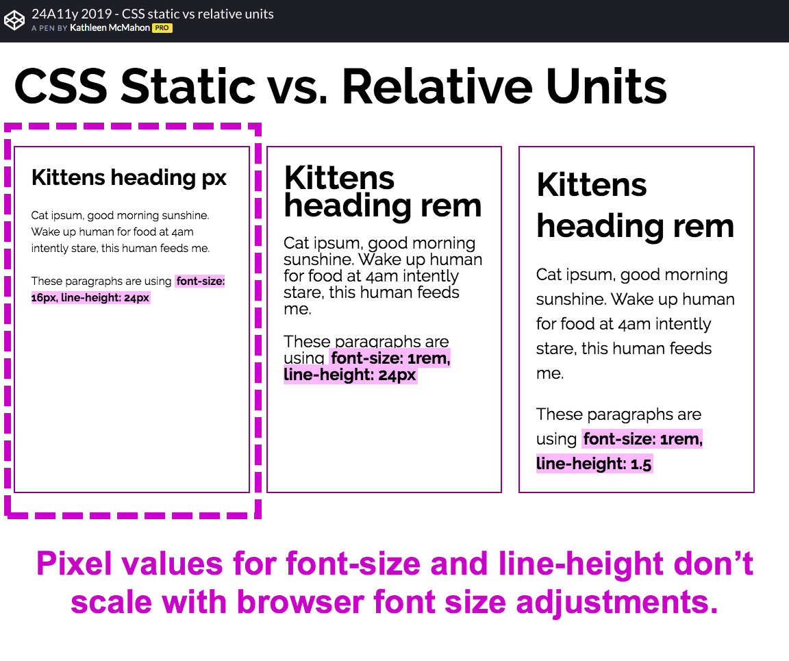 Pixel values for font-size and line-height don't scale with browser font size adjustments.