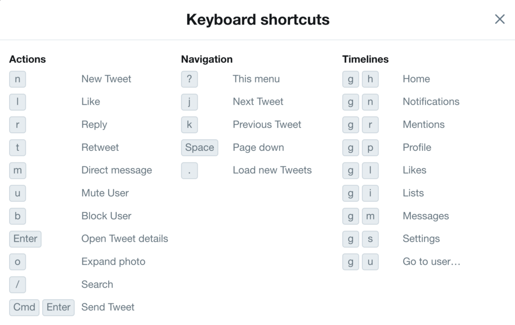 twitter.com keyboard shortcuts